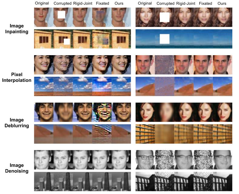 On-Demand Learning for Deep Image Restoration